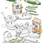muellerwegner-zucchini